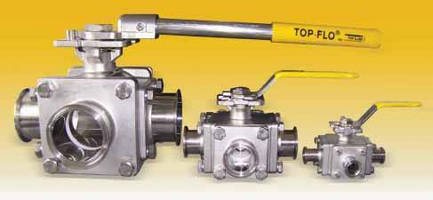 Three-Way Ball Valves divert to L or T port flow patterns.