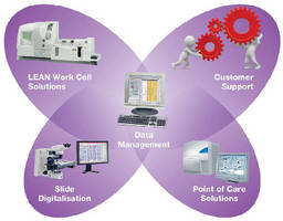 Integrated Hematology System offers customized configuration.