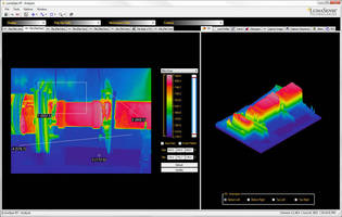 Process Optimization Software uses data from cameras, sensors.