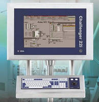 HMI System handles latest process control systems.