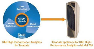 Data Analysis System runs in-memory analytics.