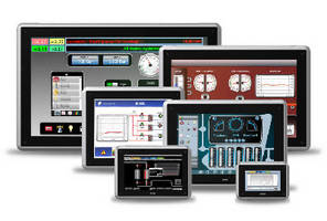 HMI Operator Panel Families range from compact to complex.
