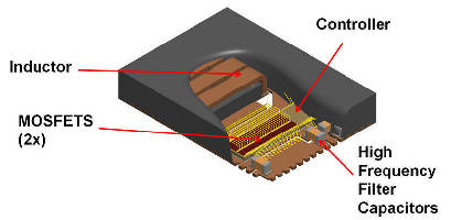 DC-DC Converter ICs utilize 12 V power MOSFET technology.