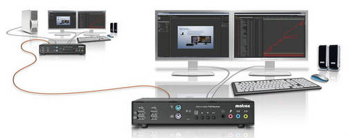 HD KVM Extender delivers video up to 6,562 ft from host system.