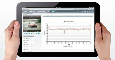 Video Management Software offers monitoring, repurposing tools.