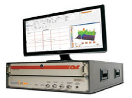 DSP-Based EMI Receiver reduces test time from days to minutes.