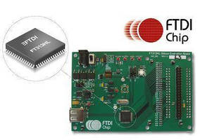 Host Controller IC facilitates USB 2.0 Hi-Speed integration.