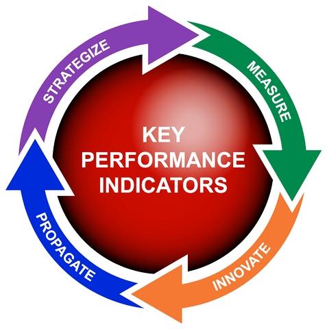 Design a KPI Program that Realizes Business Goals - Industry ...