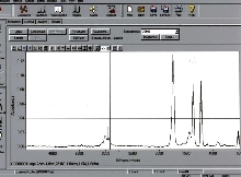 FTIR Software features intuitive graphic user interface.
