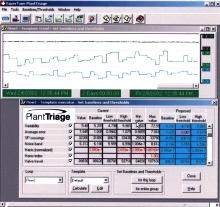 Prioritizer/Optimizer Software improves plant effectiveness.