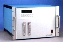 Hydrocarbon Analyzer detects benzene in carbon dioxide.