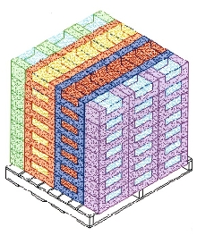 Palletizing System stacks columns for displays.