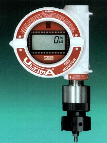 Gas Monitor detects THF and MBTE.