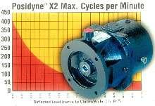 Clutch/Brakes feature oil-shear design.