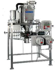 Pneumatic Conveyor handles potential contamination problems.