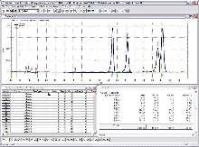 Chromatography Software features integrated instrument control.