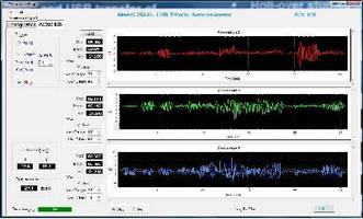Portable Vibration Measurement System features 16 g range.