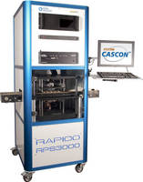 Inline Production System combines programming, test strategies.