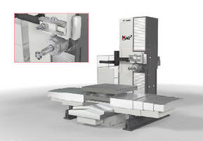 Boring Mills feature integrated contouring head.