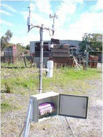 Make Your Own Weather Station Using a dataTaker DT80M