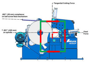 What to Look for in a Carbide Saw
