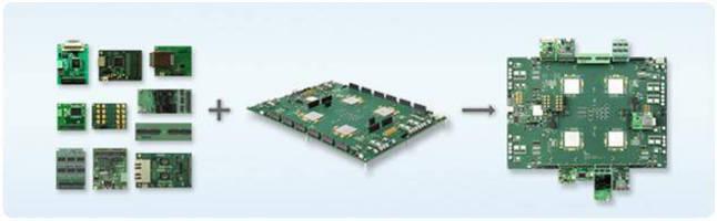 S2C Boasts Largest Prototype Ready(TM) Interfaces Library for Virtex-7 2000T FPGA Based Rapid ASIC Prototyping
