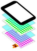 Featured: Optical Bonding for Projective Capacitive Touch Panels