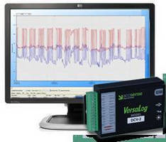Datalogger Software meets monitoring and alarming requirements.