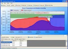 CAS DataLoggers Upgrades Its Accsense VersaLog Software