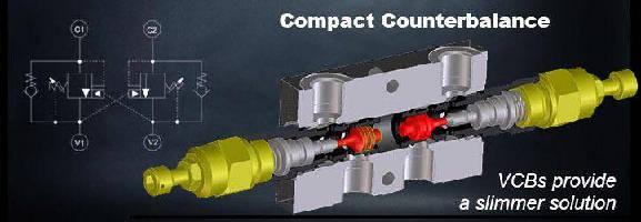 Comatrol Counterbalance Valve Portfolio Expansion