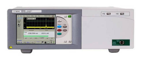 Multi-wavelength Meter has 2 year recalibration period.