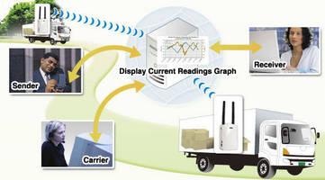 CAS DataLoggers Announces Official Release of T&D Graph Software