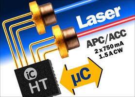 Two-Channel CW Laser Diode Driver features MCU interface.