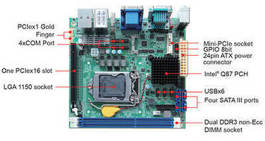 Mini-ITX Embedded System Board combines performance, flexibility.