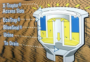 EcoTrap System Is Effective and Cost-Effective, Too