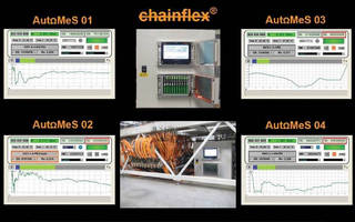 Chainflex® Continuous-Flex Cables Are Tested, Tested . . . and Tested