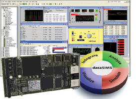 Test and Analysis Software supports AFDX®/ARINC 664 PMC card.