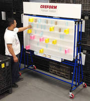 Creform Kanban Stations create simple production system.