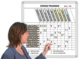 Magnetic cross training whiteboard shows employee for Employee cross training template