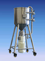Ross Inline High Shear Mixers