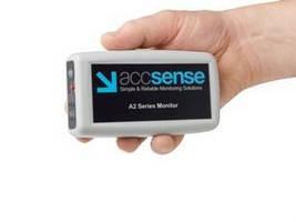 Accsense IT Checklist