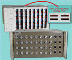 A/B Switch System features 40-channel capacity.