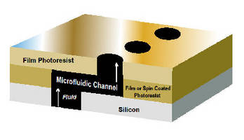 Dry Film Negative Photoresist targets MEMS applications.