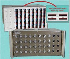 High Density A/B Switches accommodate up to 40 channels.