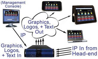 Cocola Broadcasting Companies Chooses DVEO's Ad Serter IP/ASI/SDI(TM) to Manage Graphics Insertion