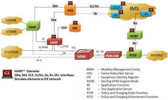 LTE Protocol Emulator facilitates 4G network element testing.