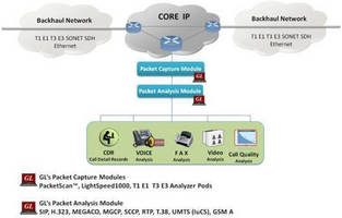 VoIP Traffic Analysis Tool offers detailed, real-time monitoring.
