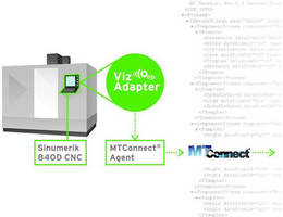 Siemens Names TechSolve as a Solution Partner for MTConnect