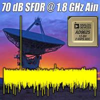2 GSPS 12-bit ADC addresses direct RF sampling trend.