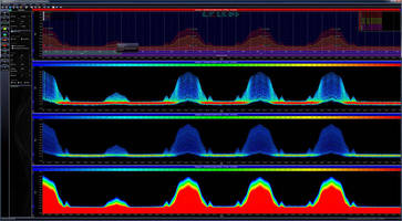 Real Time Spectrum-Analysis-Software (Free Download)